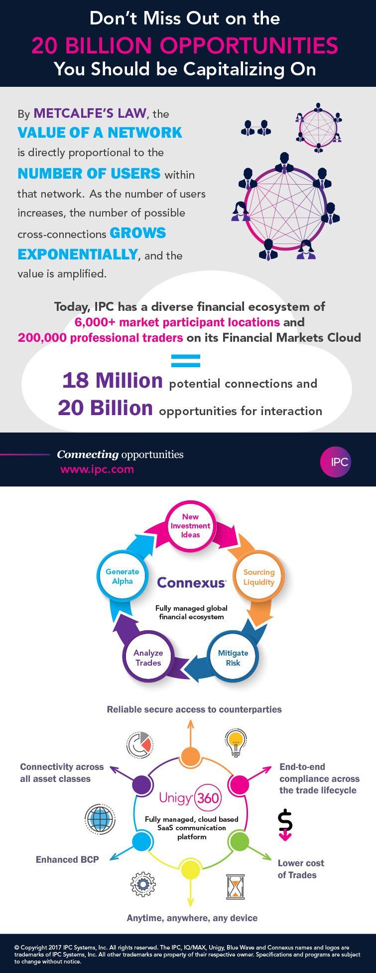 Network Effect Infographic_web version.jpg